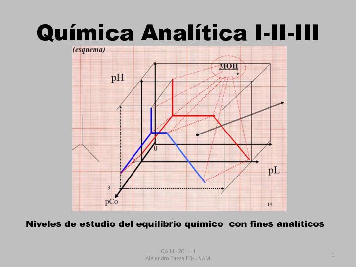 La tabla periodica wikisabio la qumica analtica urtaz Gallery