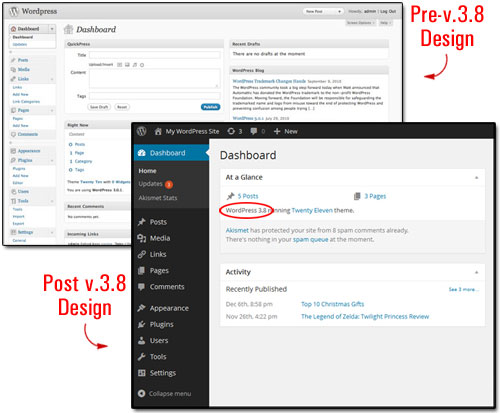 How To Use Your WP Dashboard