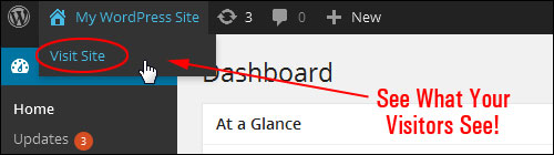 How To Navigate Inside The WP Admin Panel