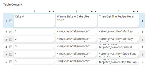 How To Add Tables In WordPress