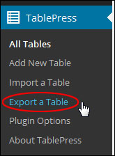 How To Add Tables With WordPress