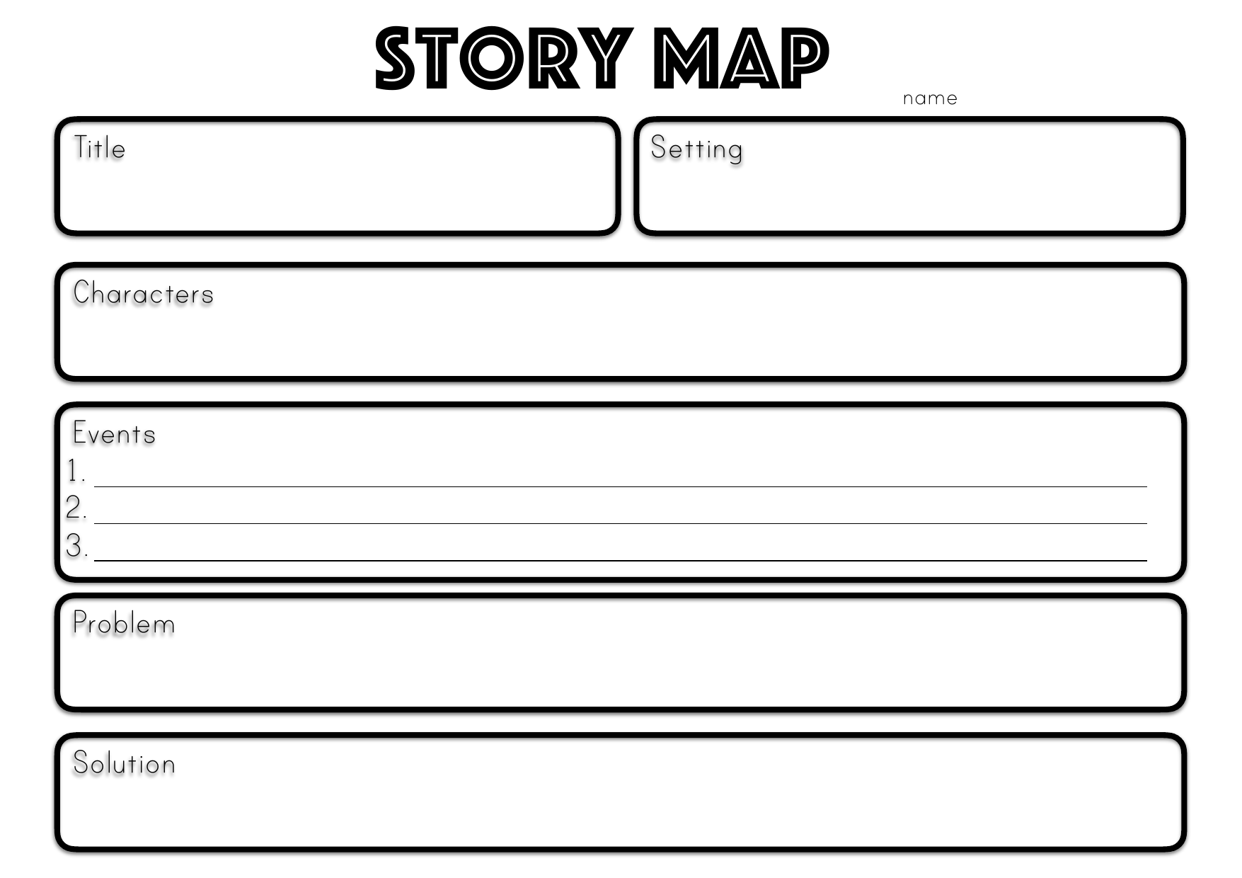 Story Map By Msprince Ninja Plans