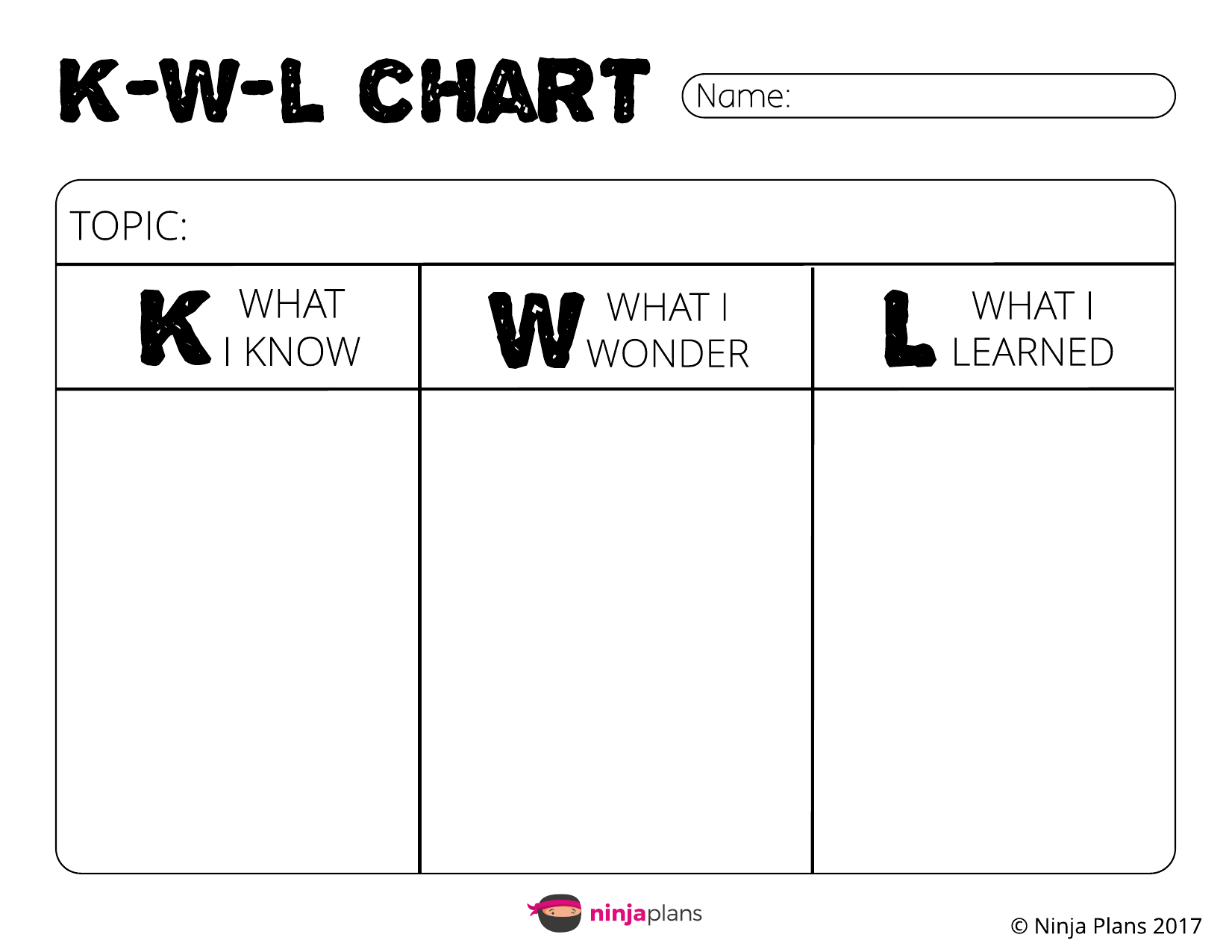 Kwl Chart By Ninjaplans Ninja Plans