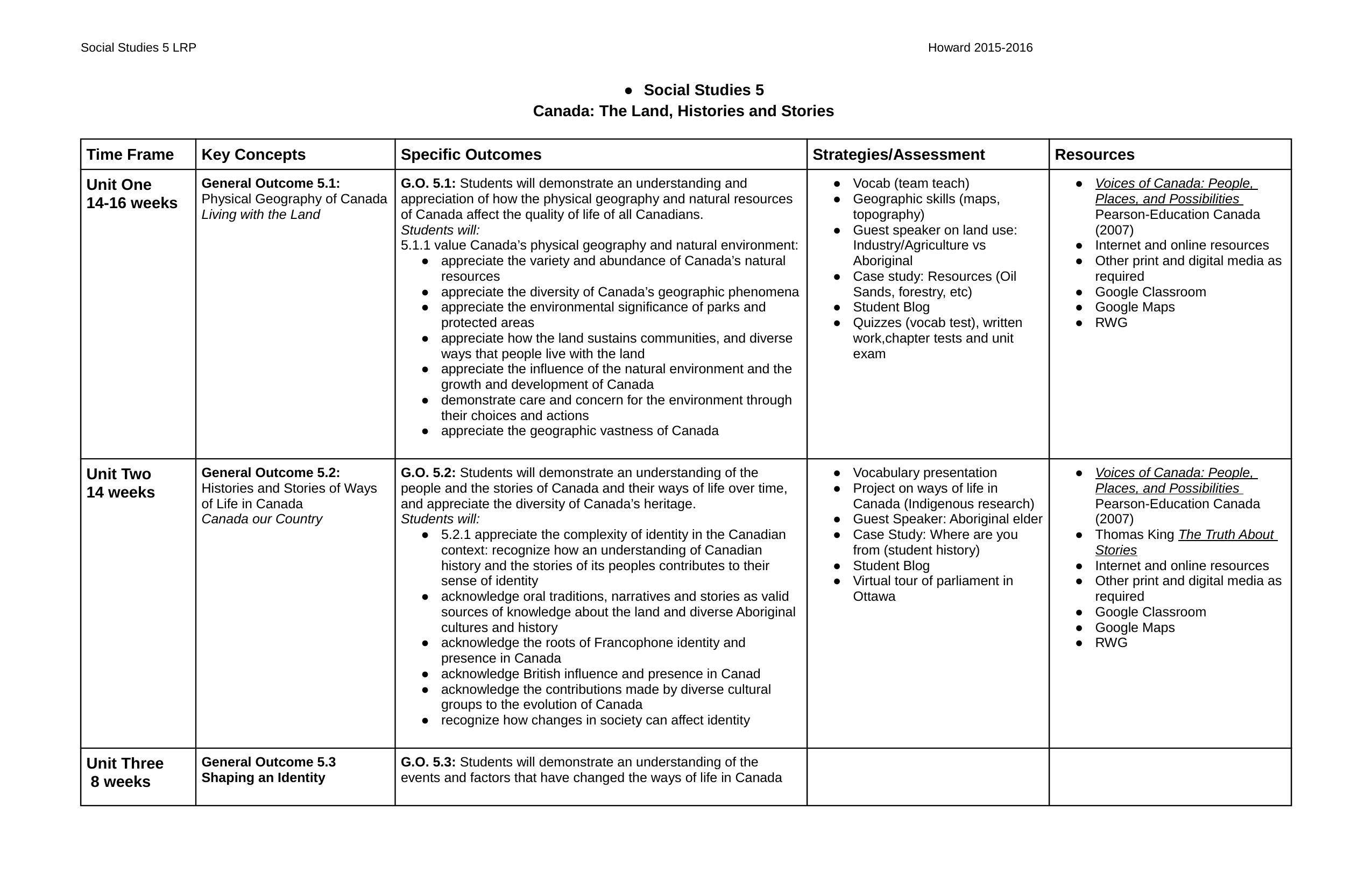 Worksheet For Grade 6 Social Stu S