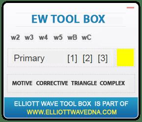 [group buy] nicola delic: elliott wave dna trading [Group Buy] Nicola Delic: Elliott Wave DNA Trading ewd sp img 25