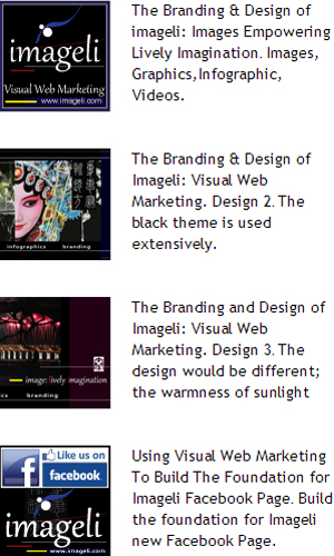 Wordpress Templates Thumbnail Images with snippet.Image size:300x500px