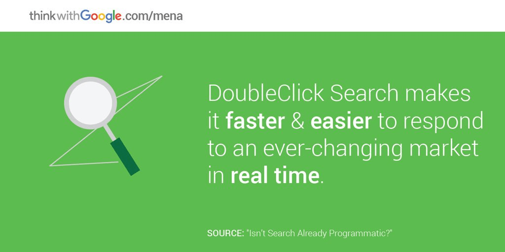 Programmatic Advertising Overview: DoubleClick by Google