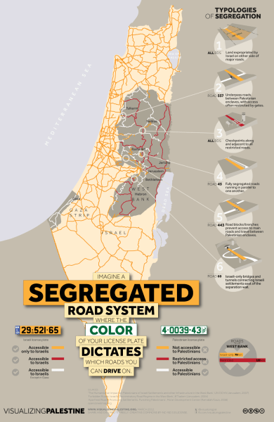 Israel s System of Segregated Roads in the Occupied Palestinian     Israel s System of Segregated Roads in the Occupied Palestinian Territories