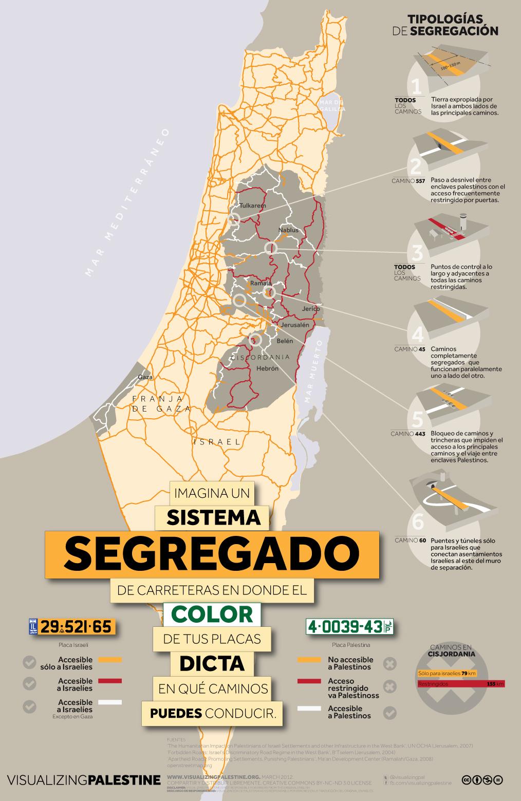 Sistema de segregados Carreteras de Israel en los Territorios Palestinos Ocupados