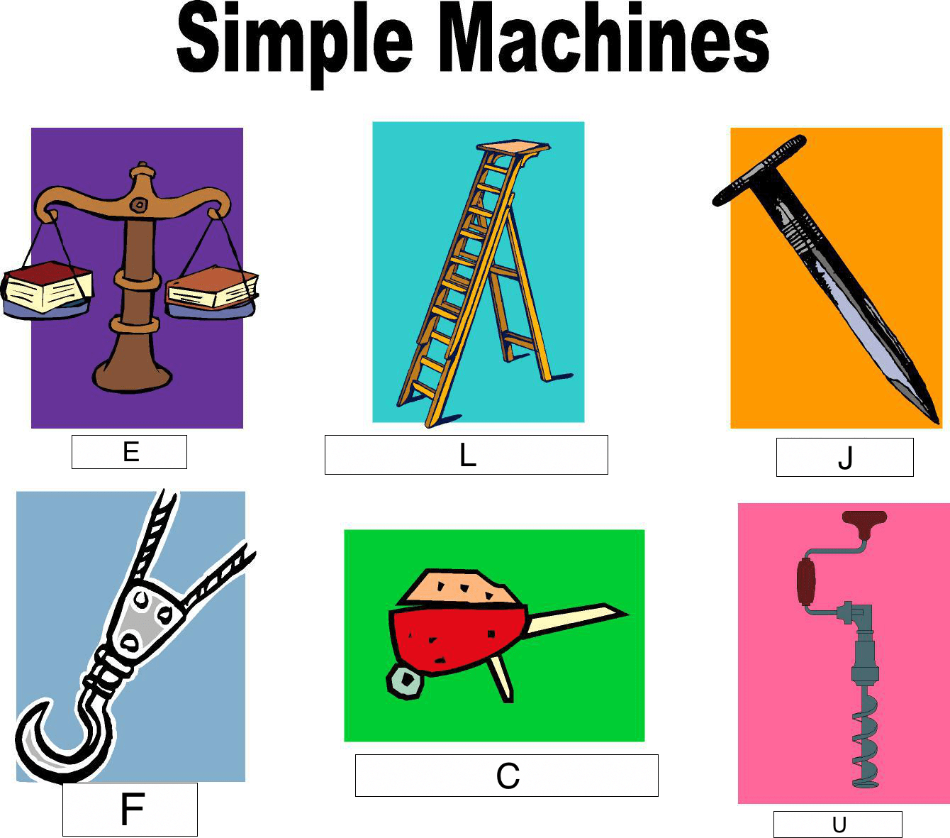 Worksheet Simple Machines Worksheet Grass Fedjp