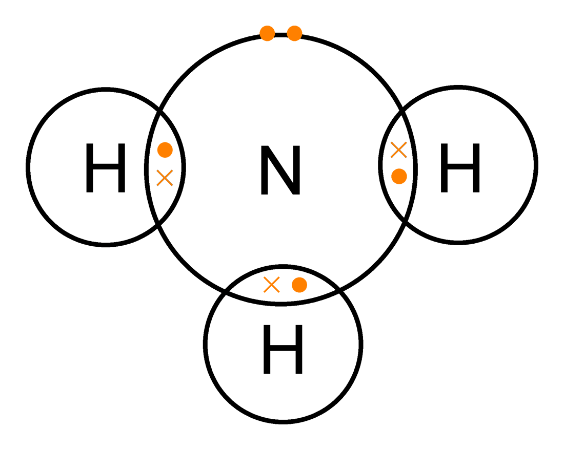 Covalent Bonds Lesson