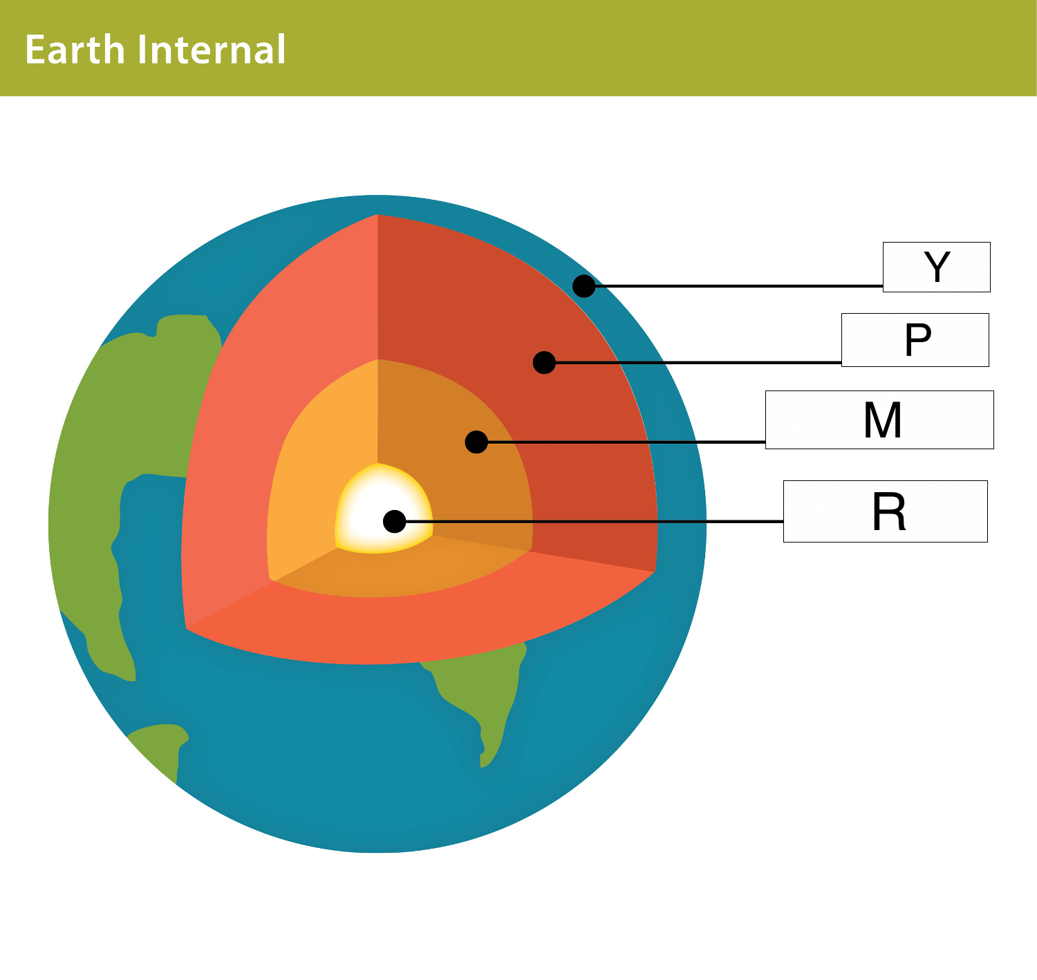 Inside Earth Lesson