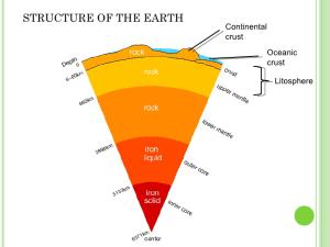 inside earth (lesson 0075)  TQA explorer