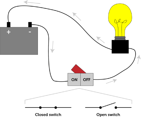 Electric Circuits (lesson 0868)