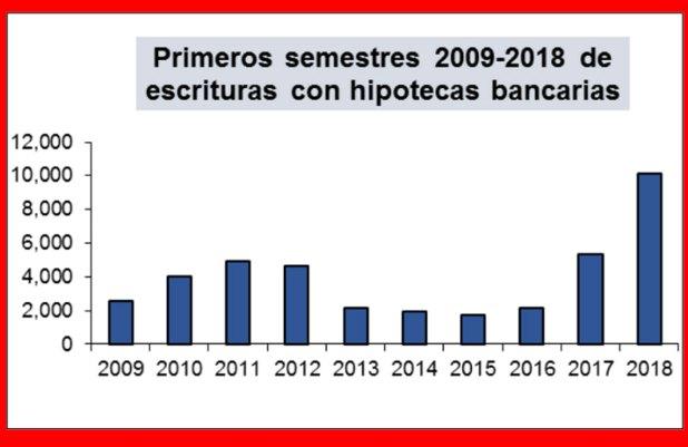 Fuente: Colegio de Escribanos de la Ciudad de Buenos Aires