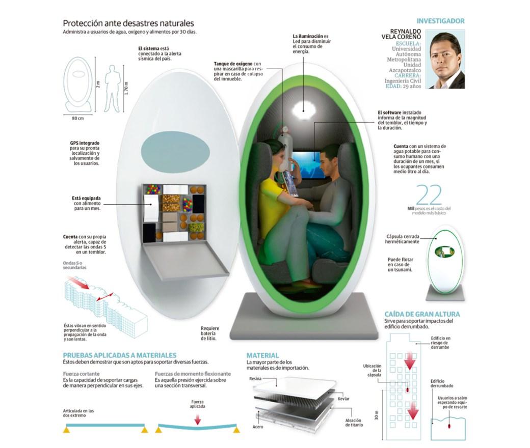 La cápsula está dotada de un sistema de geolocalización, luz LED, agua y comida para 30 días.