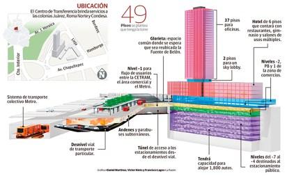 Gráfico de cómo quedaría el Cetram Chapultepec (Foto: Gobierno de la CDMX)