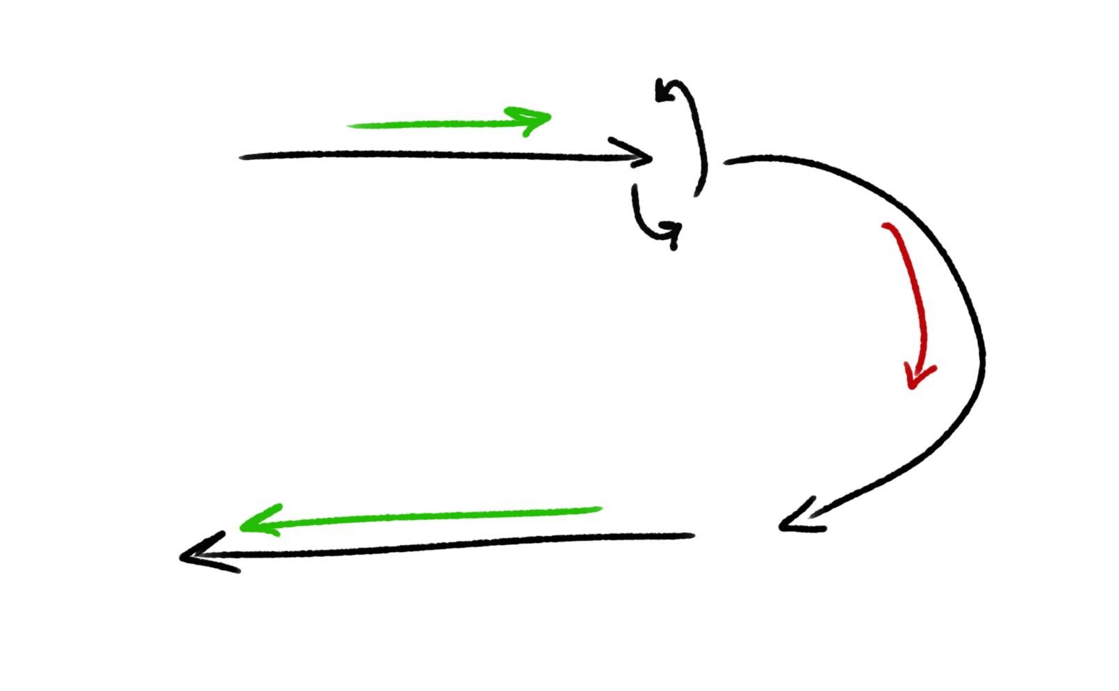 Advanced Aerobatic Maneuvers For Rc Planes