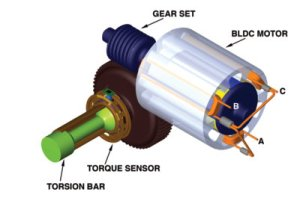 Electronic Power Steering | KnowYou Parts