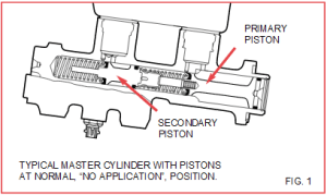 No Brake Pedal Condition with New Master Cylinder