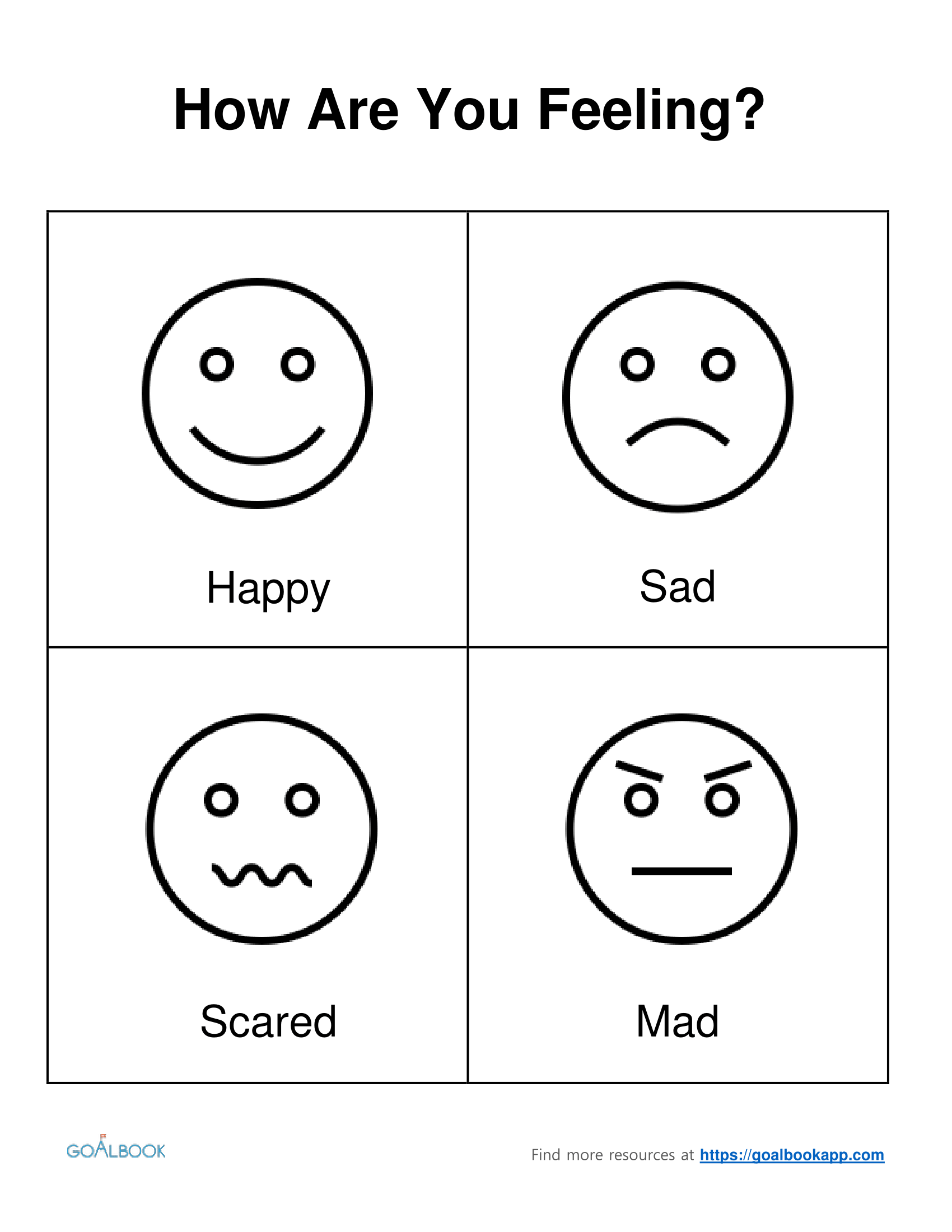 Blank Emotions Charts