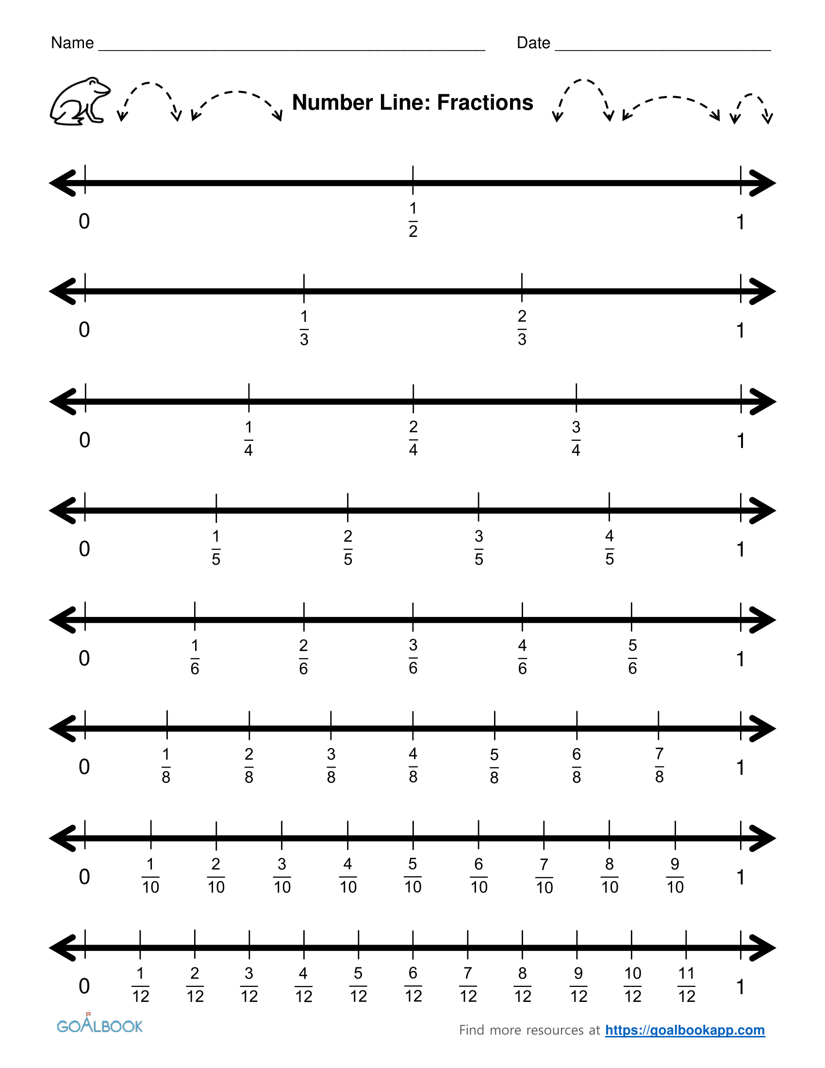 Number Line 1 15 Worksheet