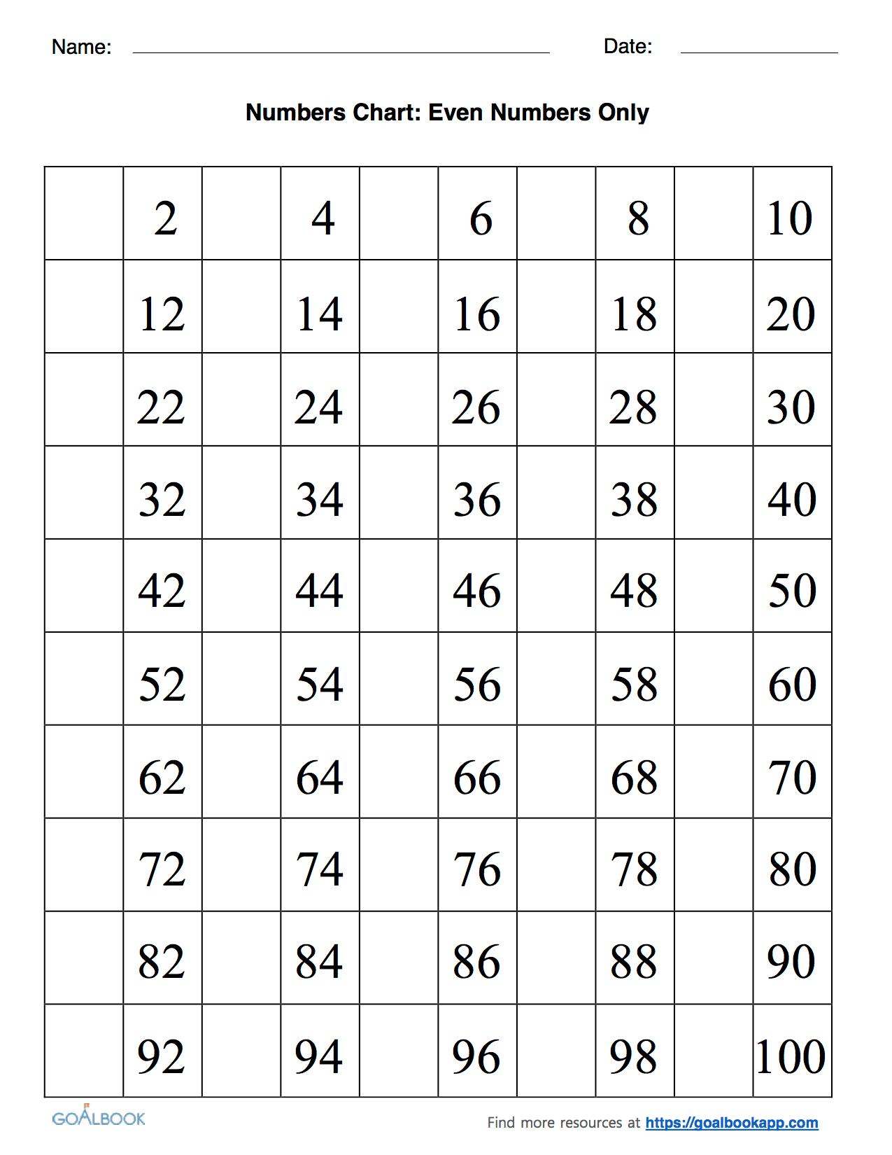 Worksheet 100 Number Chart Worksheet Fun Worksheet Study