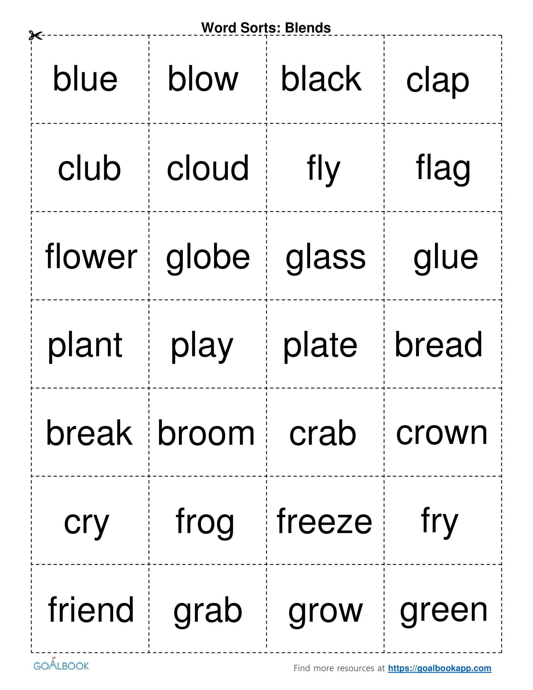 Influential Words Their Way Sorts Printable