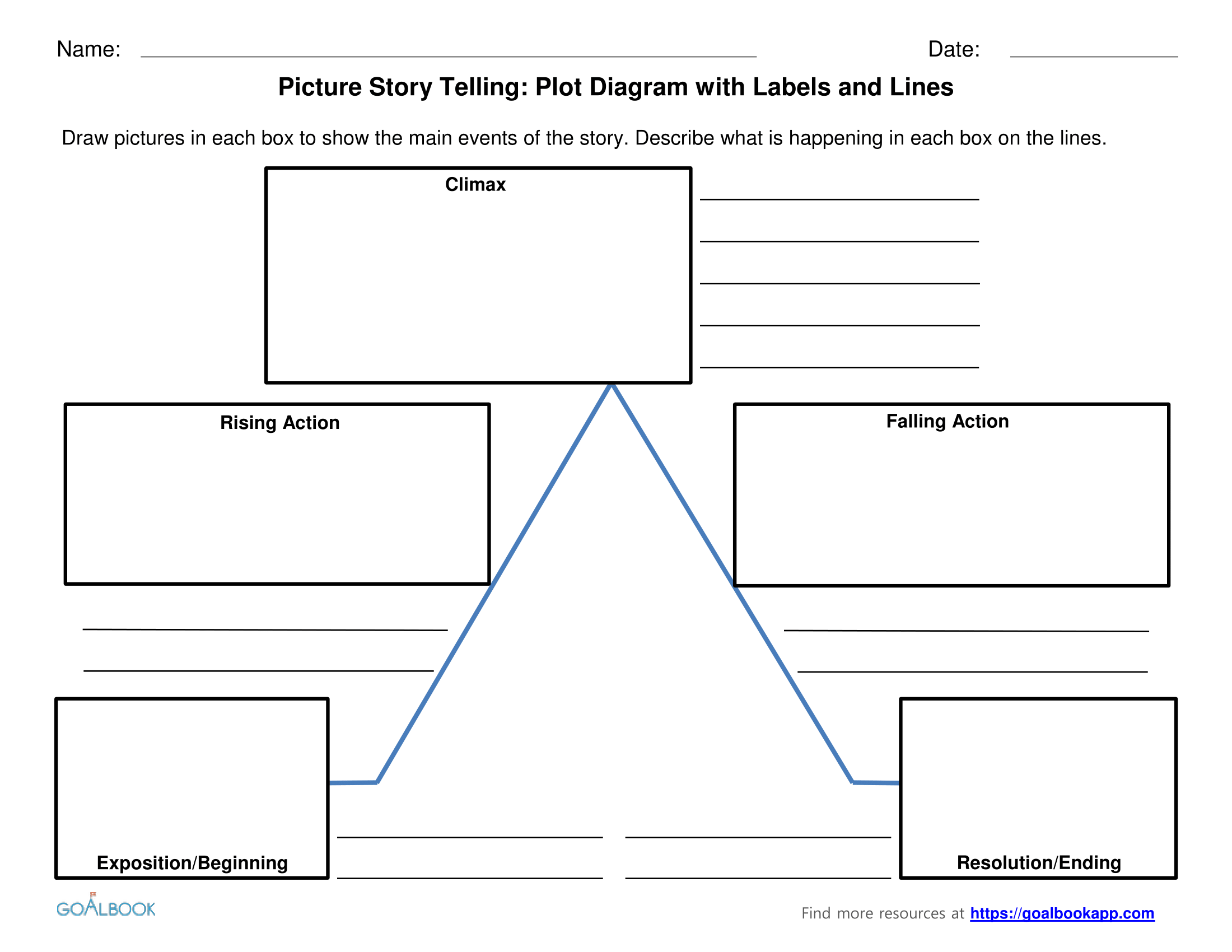 Top Free Printable Story Map