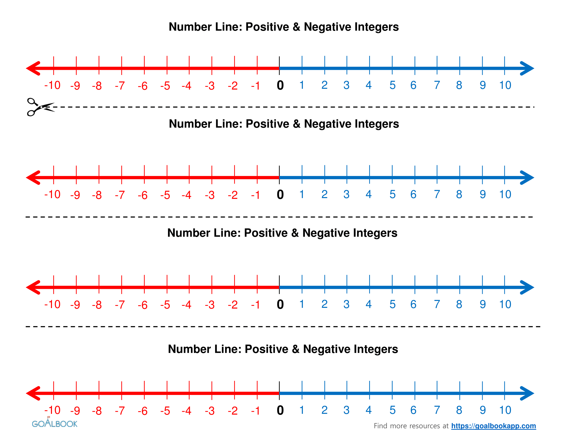 Positive And Negative Integers Number Lines