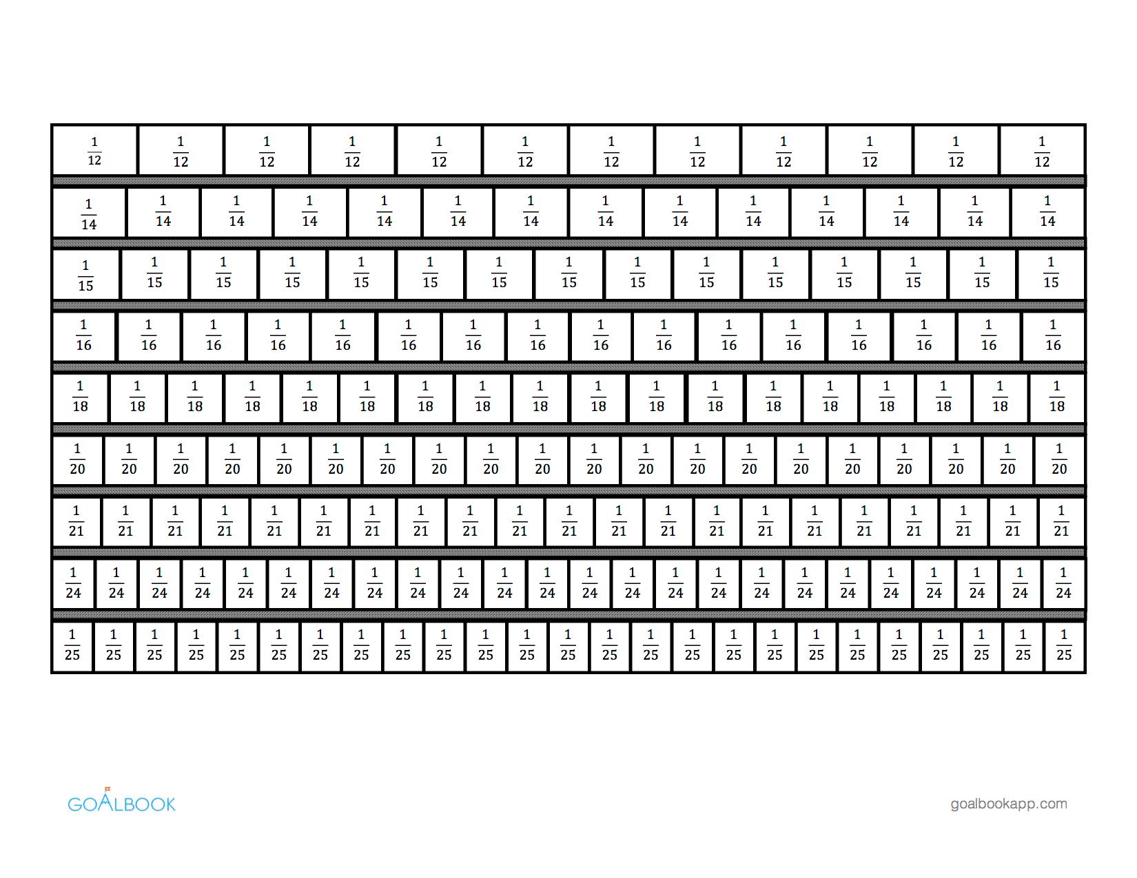 Fraction Strips 1 10 Worksheet