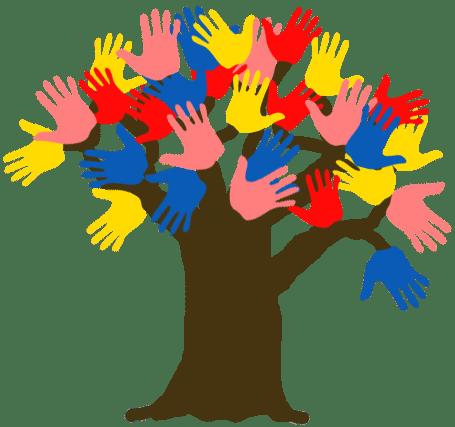 Diversity Tree