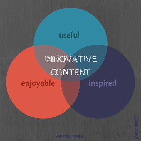 inovative-content