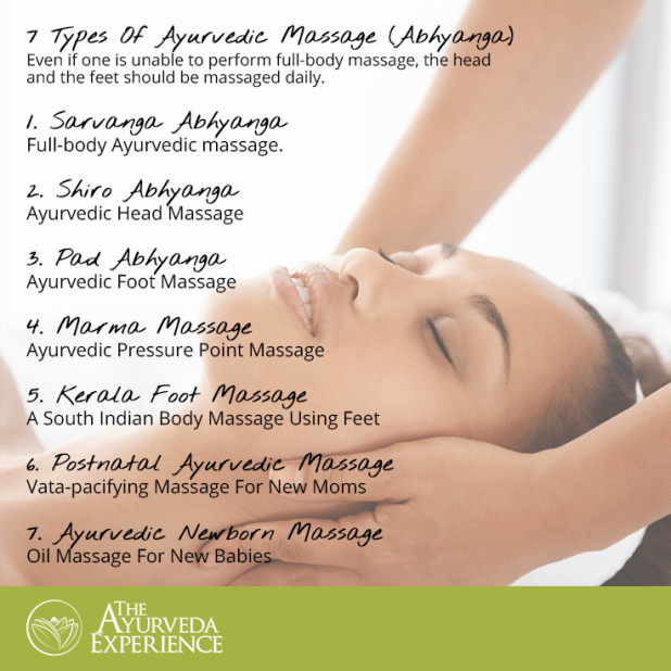 Ayurvedic Massage: Everything You Need To Know About 'Abhyanga'