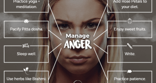 Manage Anger With Ayurveda
