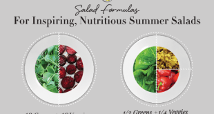 Summer Salad Formulas For Inspiring, Nutritious Salads + INFOGRAPHIC