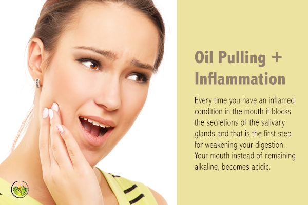 Woman with inflammation in her mouth uses oil pulling. Oil pulling benefits, oil pulling side effects, oil pulling uses + more.