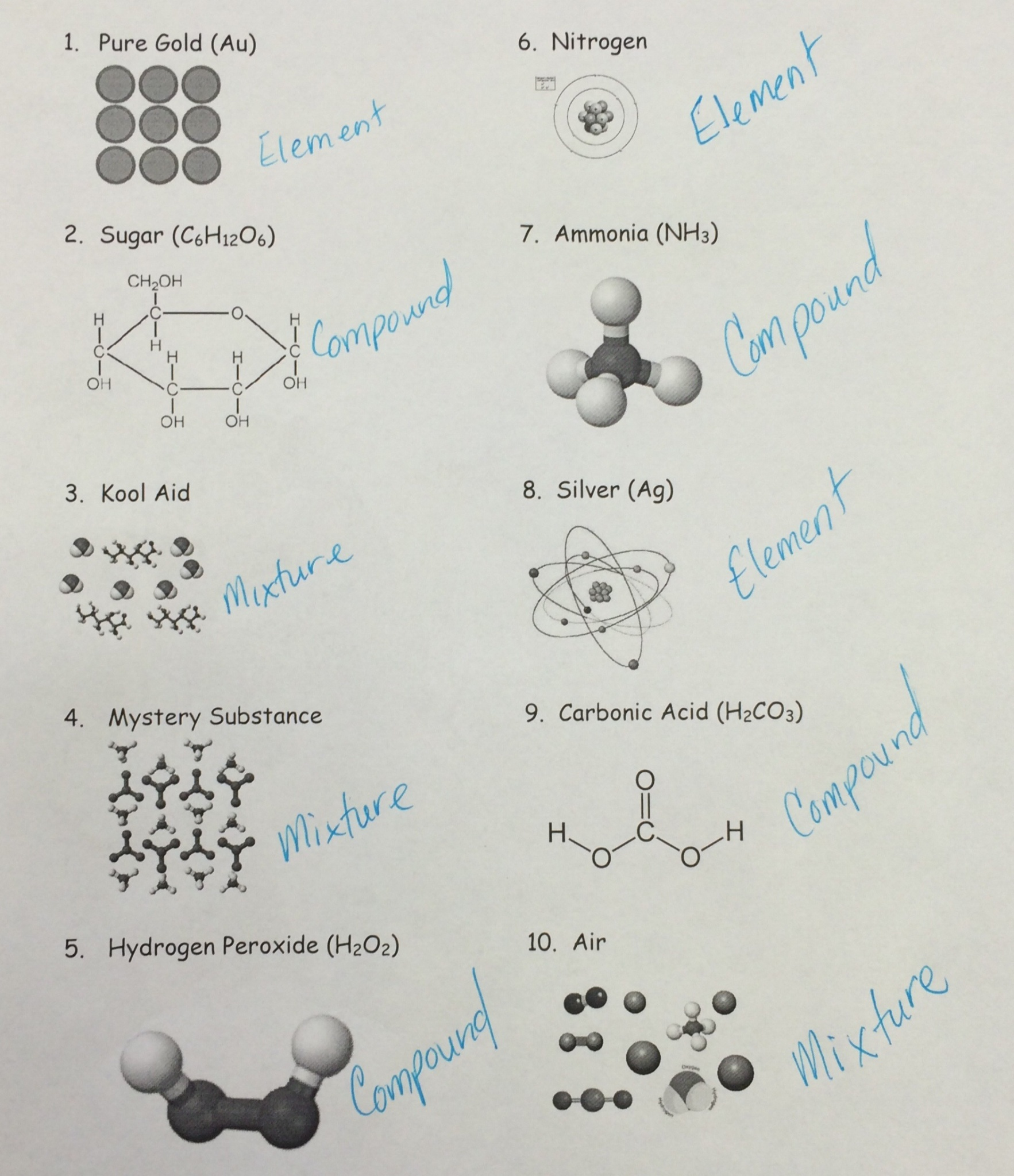 Compounds And Molecules Worksheet Answers Worksheets