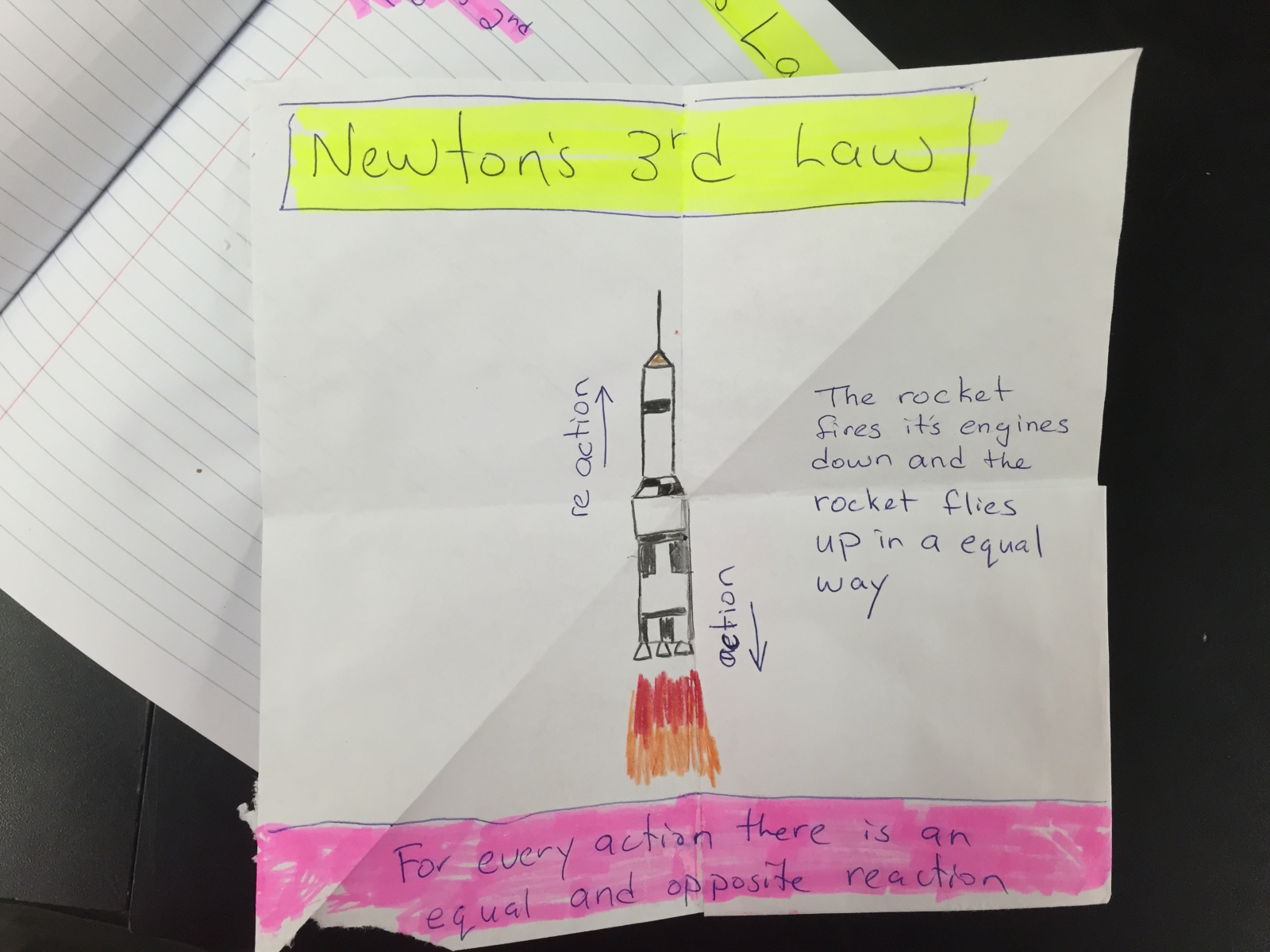 Eighth Grade Lesson Newton S 1st Law Demonstration