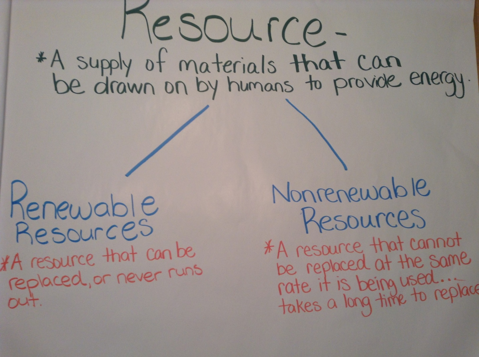 Examples Of Renewable And Non Renewable Energy
