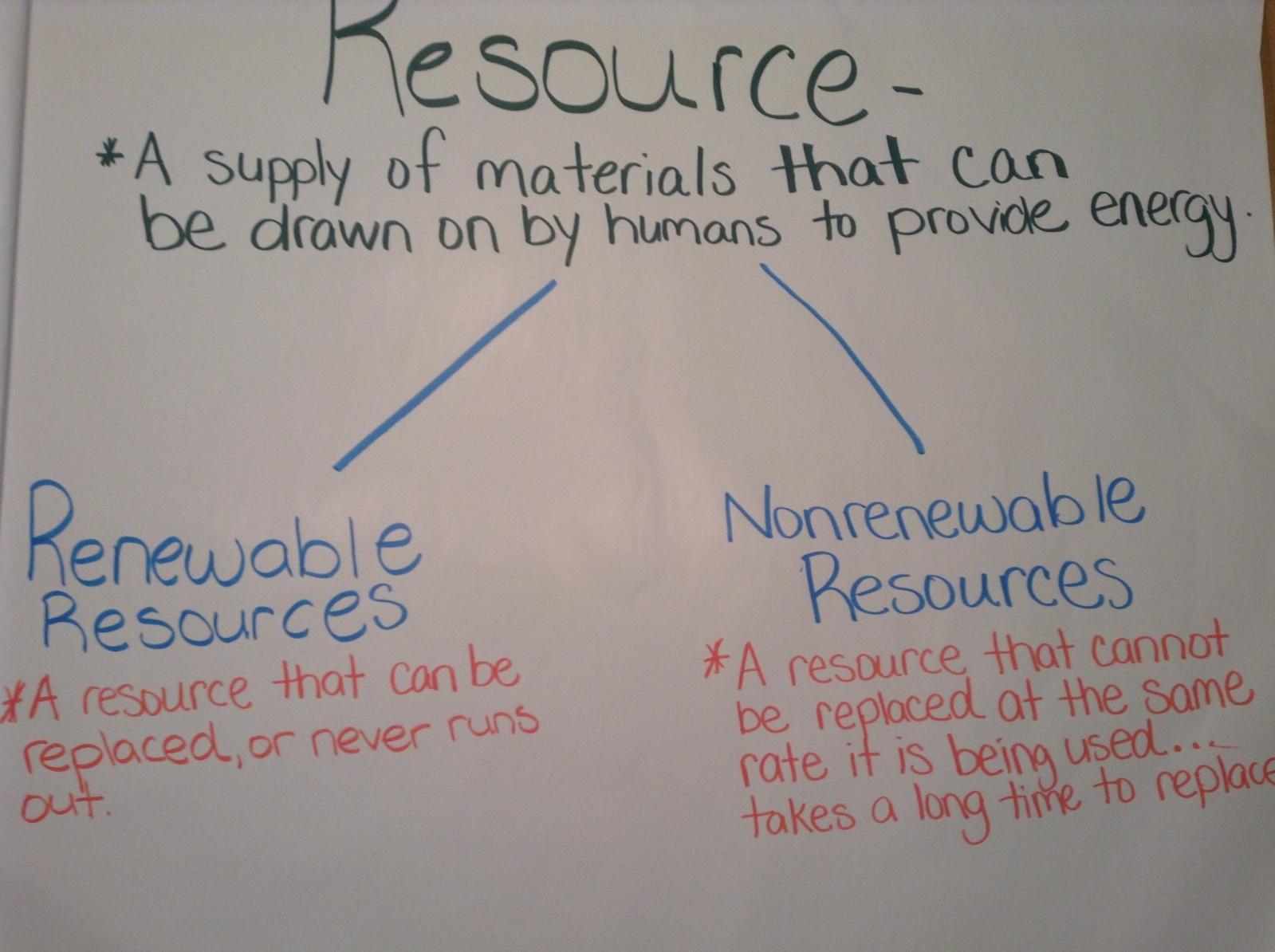 Non Renewable Energy Sources Definition