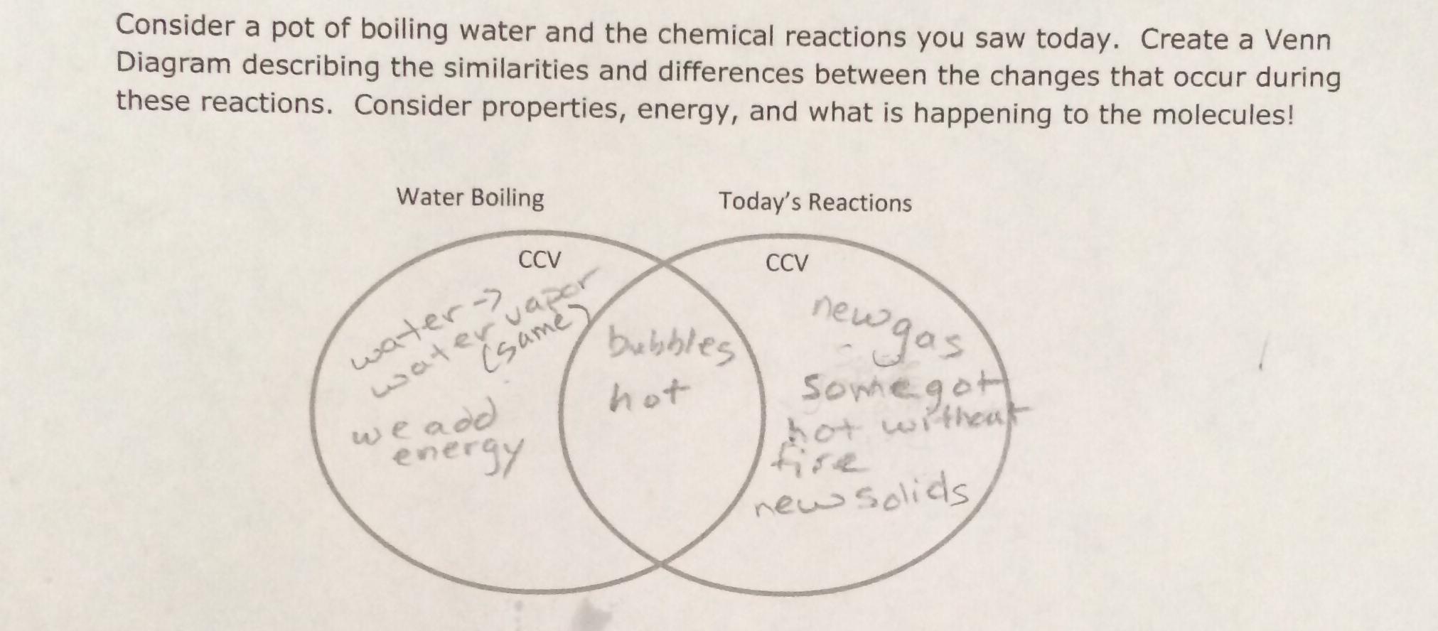 Physical Vs Chemical Properties Venn Diagram