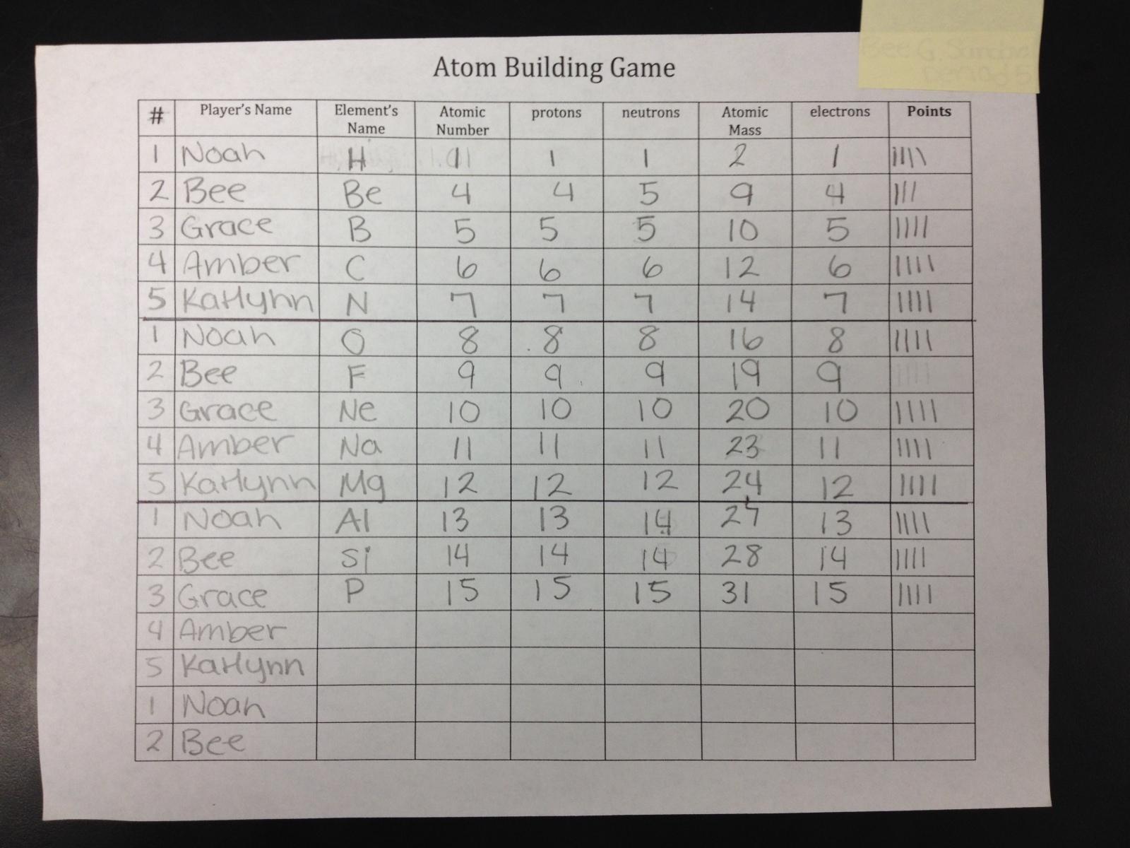 Eighth Grade Lesson Atom Building Game