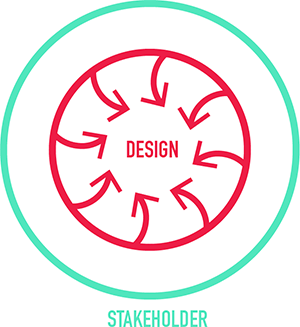 Empower your design team