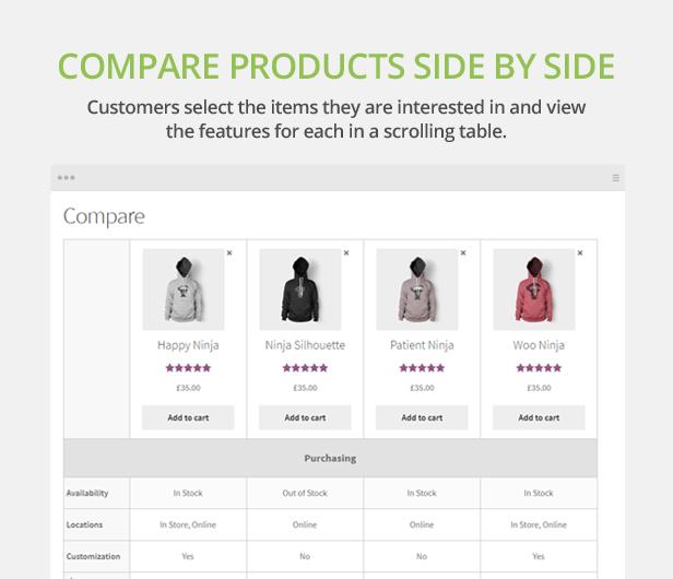 Comparison Table Example