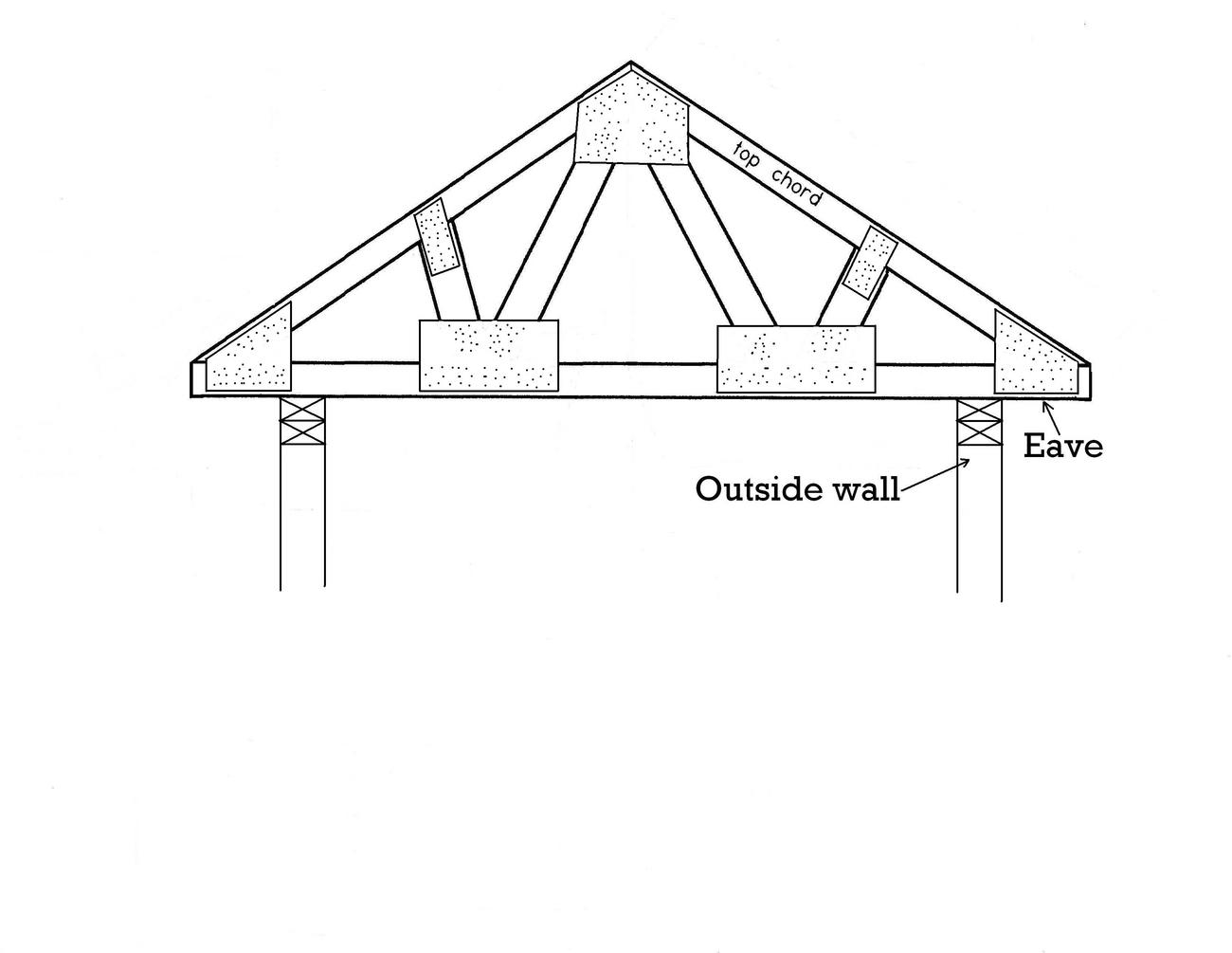Building Framing Diagrams