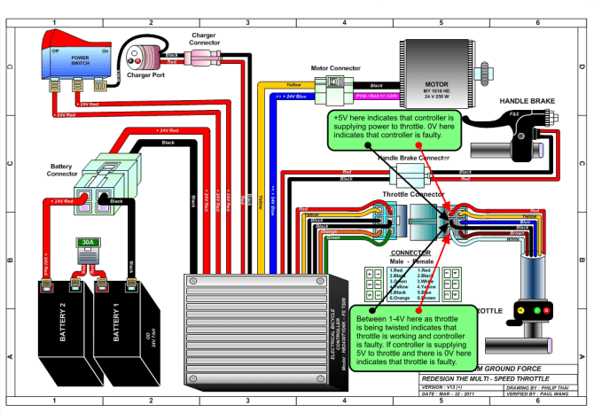 currie scooter wiring diagram  example electrical wiring