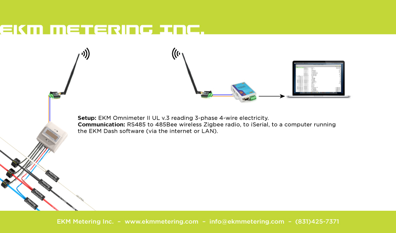 3phase 4wire Metering up to 480V : EKM Support Desk