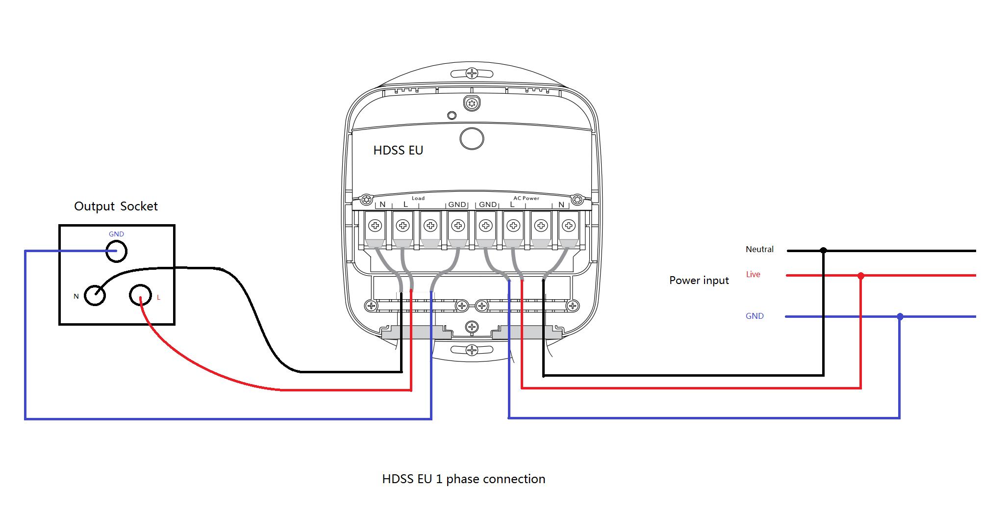 Heavy Duty Smart Switch Gen5 wiring diagrams : Aeotec by