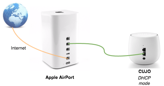 DHCP mode: Apple AirPort : CUJO LLC